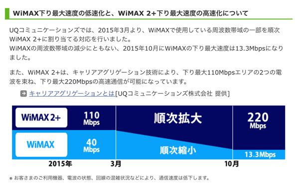 旧WiMAX比較表
