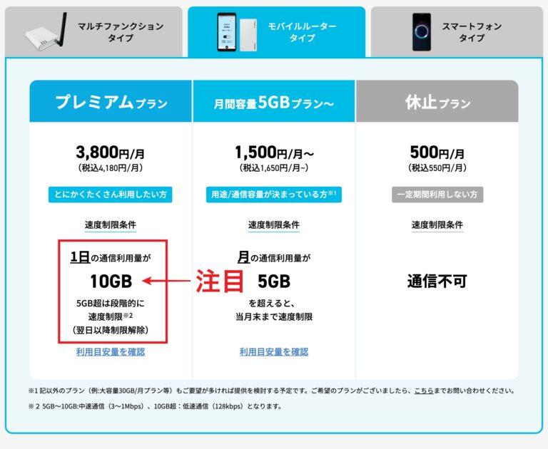 速度制限10GB