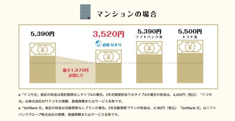 enひかりマンション料金
