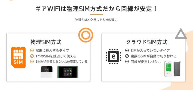 ギアWi-Fiは物理SIM