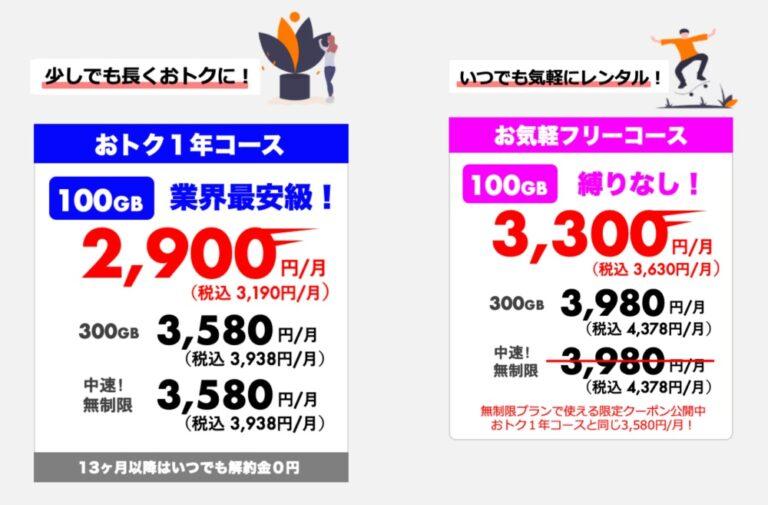 ギアWi-Fiコース別料金