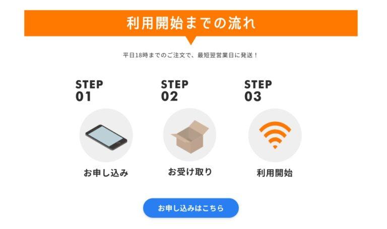 ギアWi-Fi申し込み方法